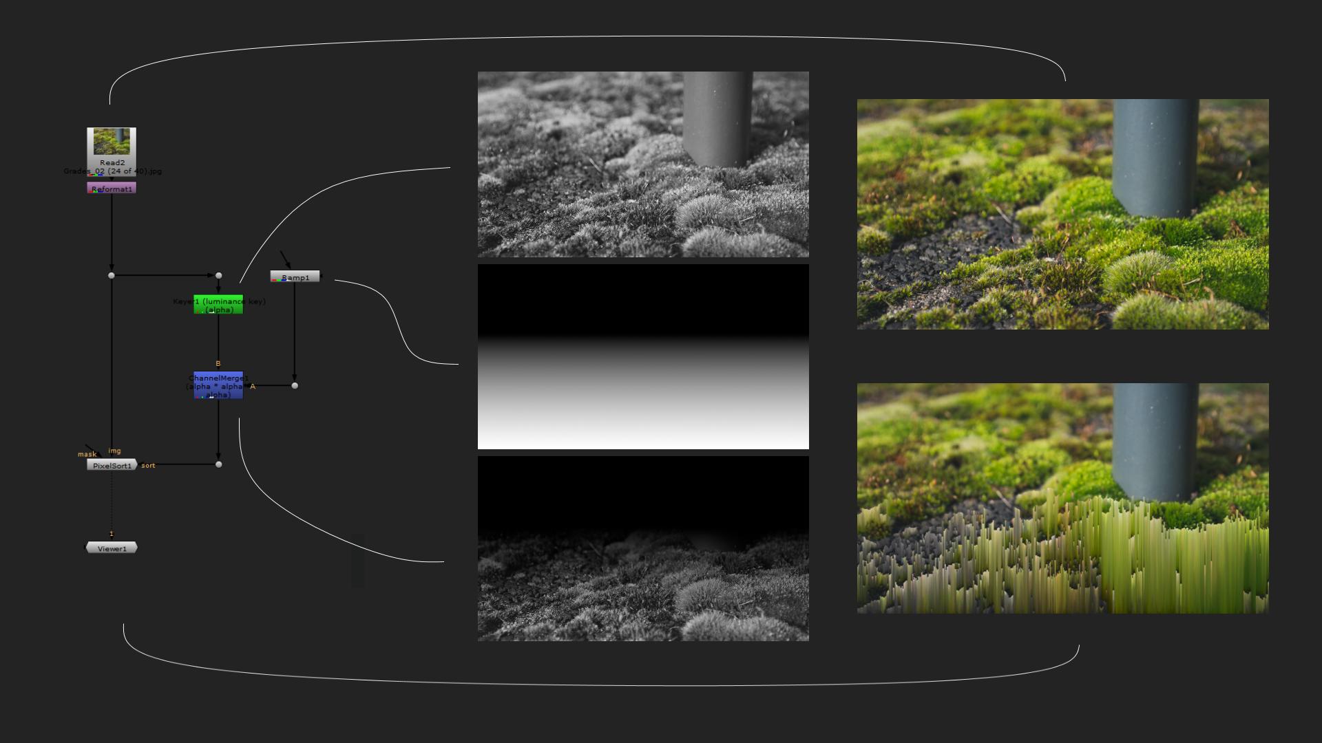 nuke pixelsorting example