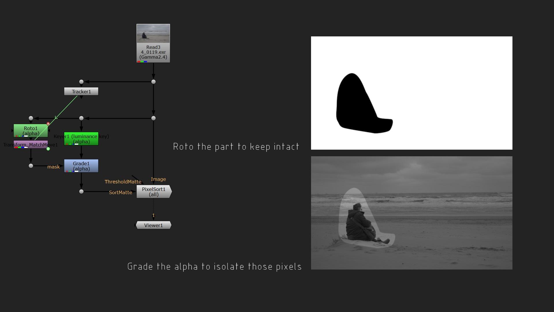 pixel sorting nuke pixelsort